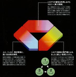 新時代のシロアリ防除工法02